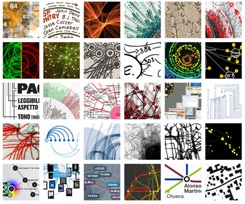 Dampak Kemajuan Teknologi Terhadap Desain Grafis